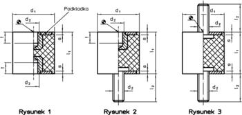 Wibroizolatory metalowo-gumowe  IM0000834 Zeichnung pl